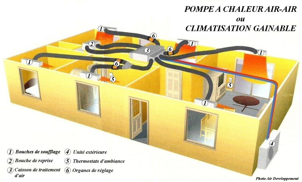 Climatisation Maison Individuelle Prix R Versible Informations