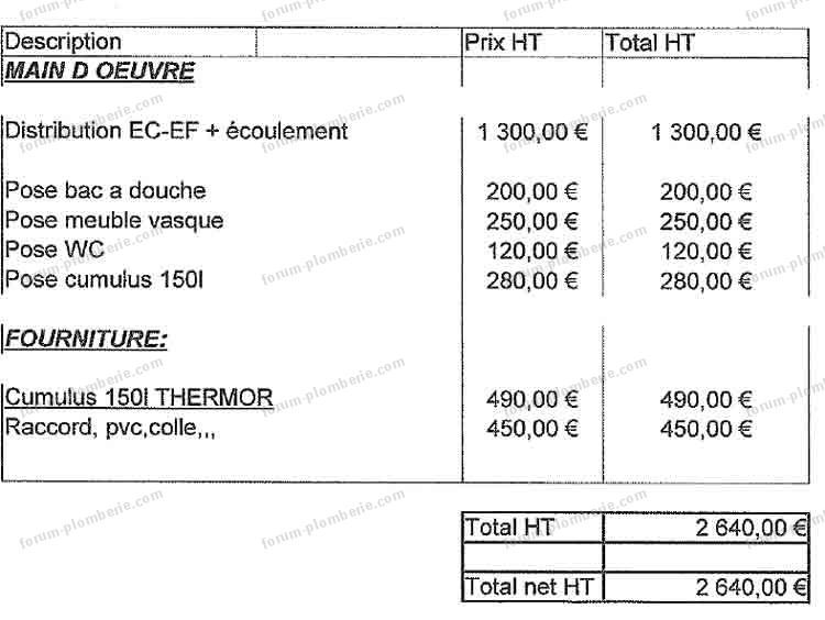 Cout Installation Plomberie Maison Neuve Prix 4 Budget Edit With