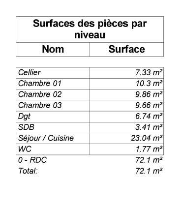 D Finition De La Surface Habitable Par Les Hauteurs Plafonds