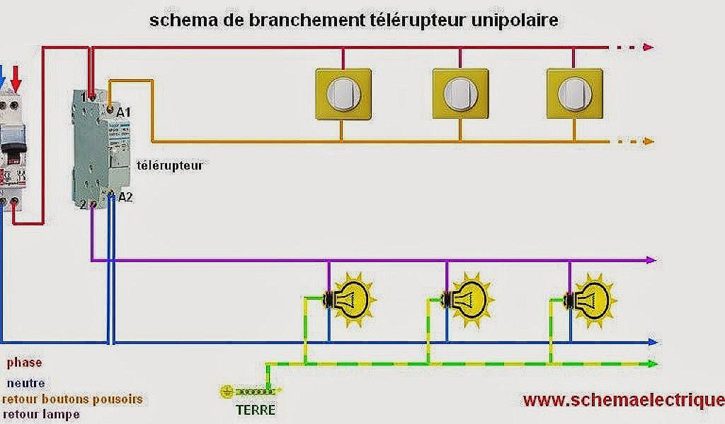 Expliqu Le Sch Ma Lectrique Altcoin Exchange