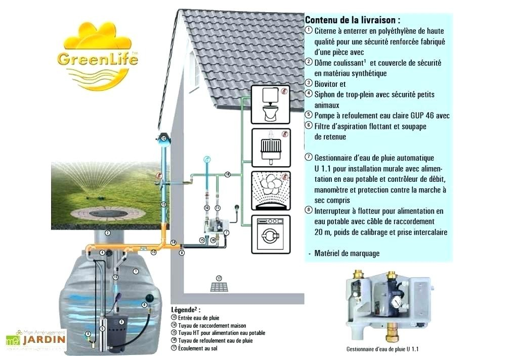 Filtre Eau Potable Maison Sup Rieur 1 Am233liorer La Qualit233