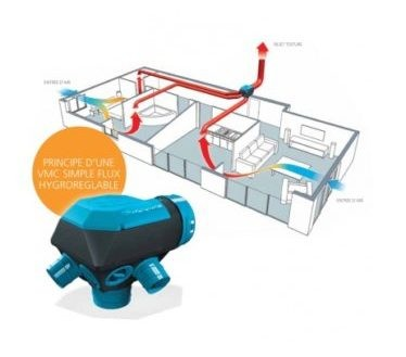 Installer Une Vmc Dans Un Appartement Ventilation En R Novation Le