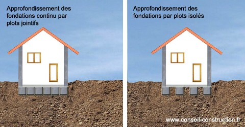 Maison Fissuree Que Faire Techniques De Confortement
