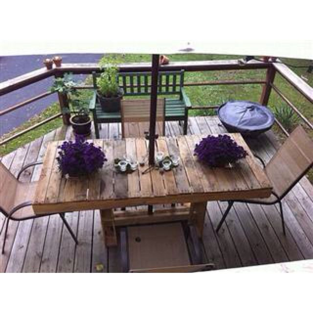Pallet Patio Furniture Summer Pinterest Palets Y Decoraci N