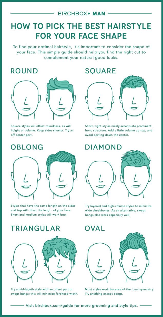 Pick The Best Men S Hairstyle For Your Face With This Chart Hair