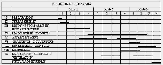 Planning Maison Beautiful Daily Meal Planner With Construction