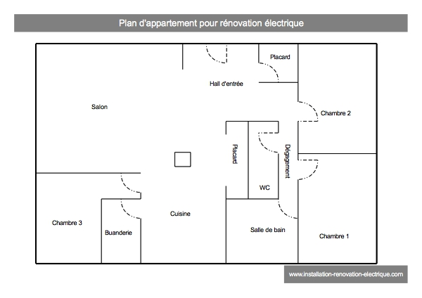 R Novation Lectrique D Un Appartement Exemple Concret De Travaux