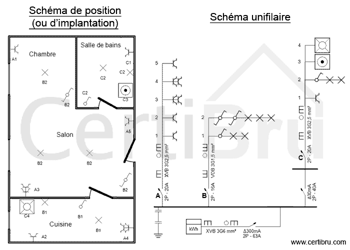 Schema D Implantation Electrique Maison Design Apsip Com