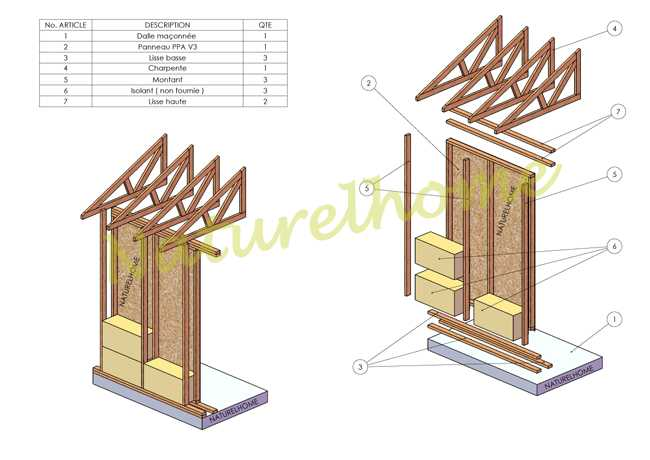 Un Kit D Autoconstruction De Maison En Paille Naturelhome L